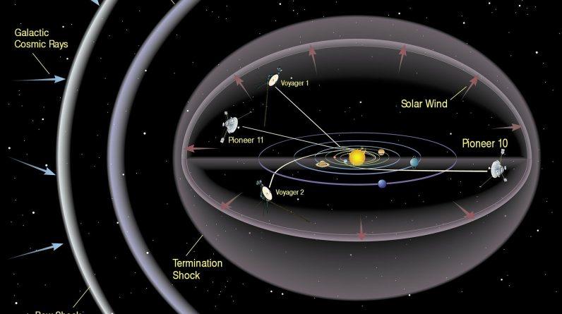 W pustce kosmosu Voyager 1 wykrywa buczenie plazmy