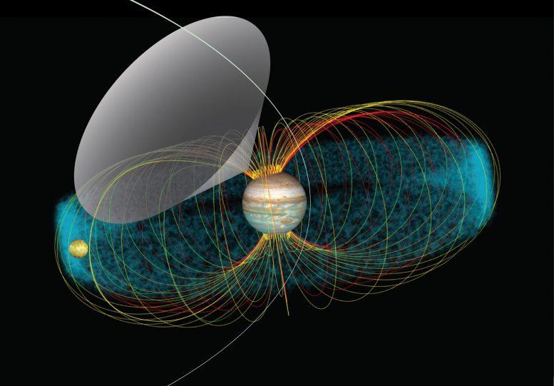 Linie pola magnetycznego łączące orbitę Io z atmosferą Jowisza