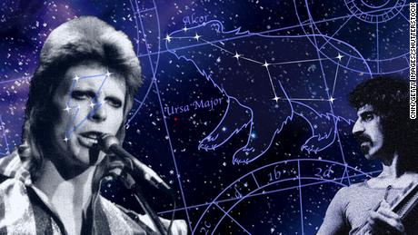 Od Alcor do Zappafrank: Jak gwiazdy i ciała niebieskie mają swoje imiona
