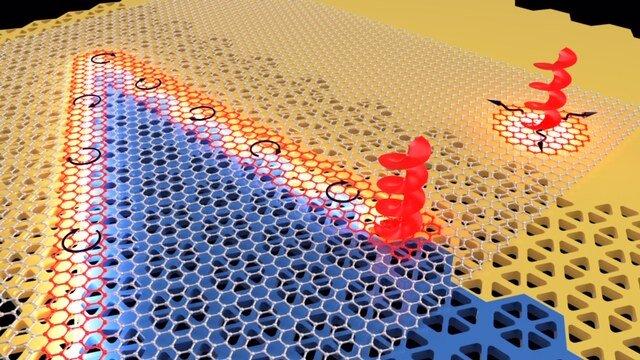 Naukowcy ogłaszają przełom fotonowo-fononowy
